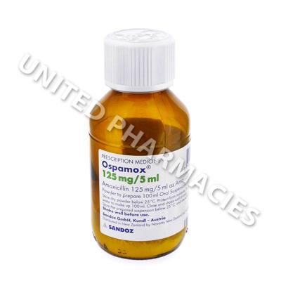 generic viagra products